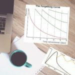 the-forgetting-curve-on-the-desk